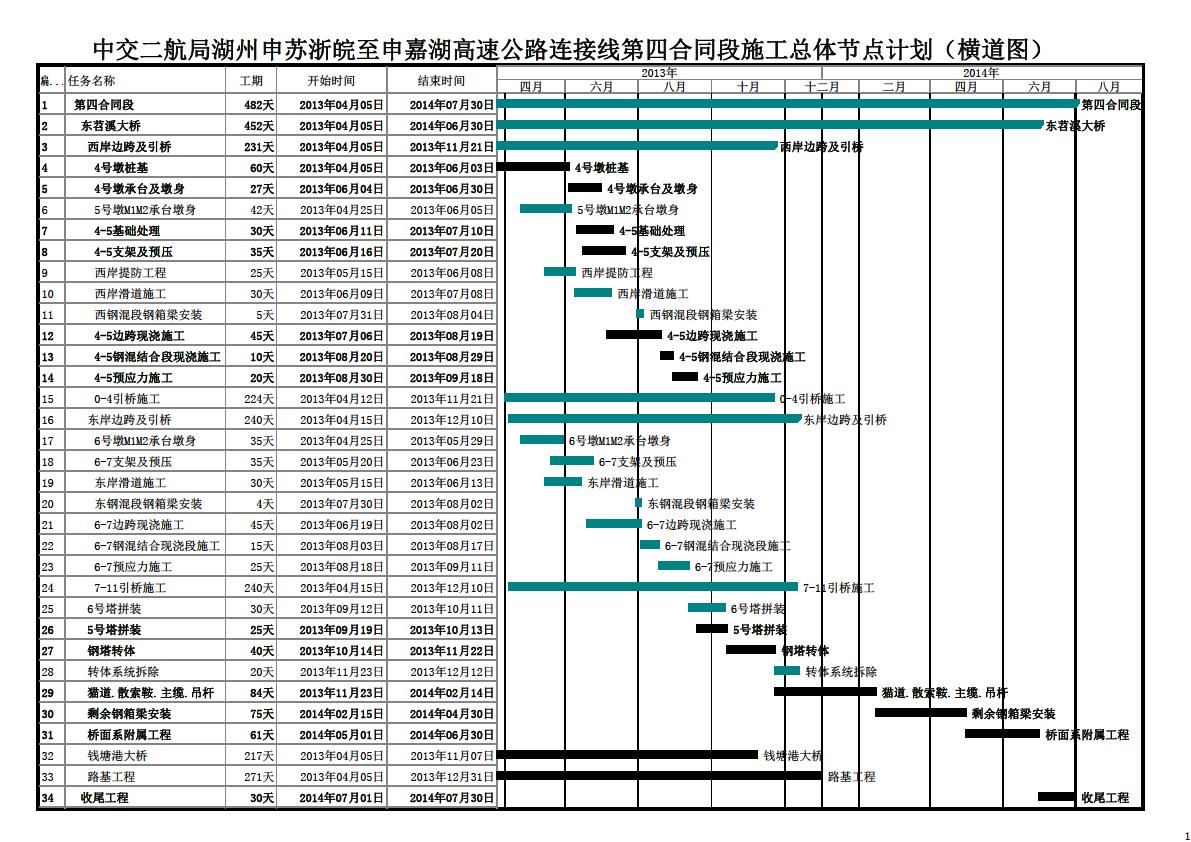施工进度计划网络图和施工进度计划横道图图片
